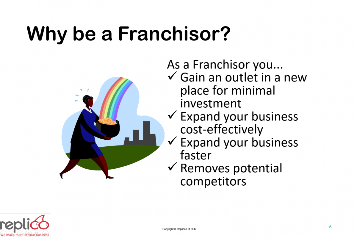 Franchise Your Business 6